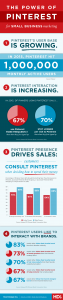 Marketing+on+Pinterest+for+small+business+offers+huge+opportunities+to+reach+more+customers+and+make+more+sales.+Here+are+Pinterest+statistics+from+2016+in+one+infographic